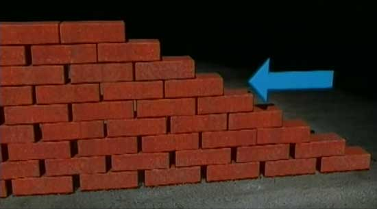 Mecânica das Rochas - Força plano da parede